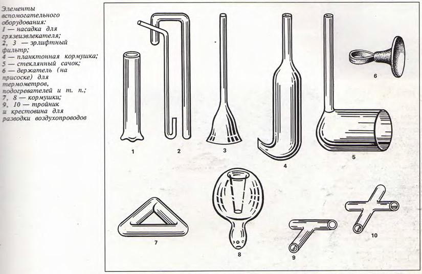 Элементы вспомогательного оборудования