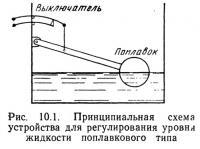 Рис. 10.1. Схема устройства для регулирования уровни жидкости поплавкового типа