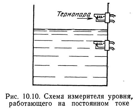 Рис. 10.10. Схема измерителя уровня, работающего на постоянном токе