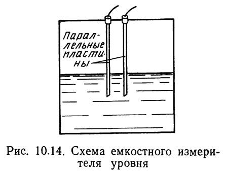 Рис. 10.14. Схема емкостного измерителя уровня