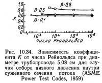 Рис. 10.34. Зависимость коэффициента К от числа Рейнольдса