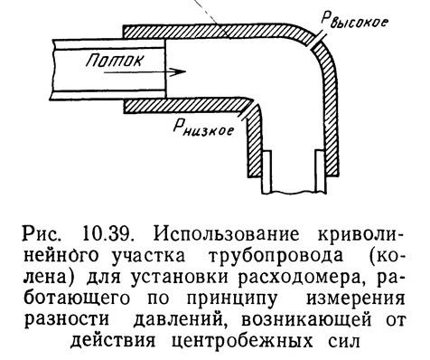 Рис. 10.39. Использование криволинейного участка трубопровода