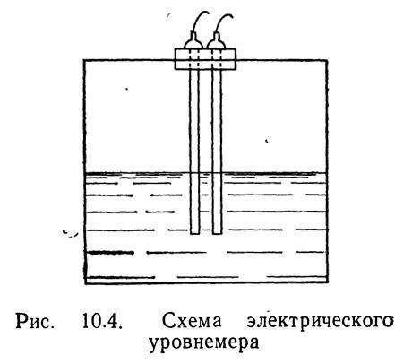 Рис. 10.4. Схема электрического уровнемера