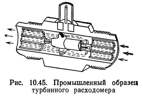 Рис. 10.45. Промышленный образец турбинного расходомера