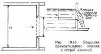 Рис. 10.48. Водослив прямоугольного сечения с острой кромкой