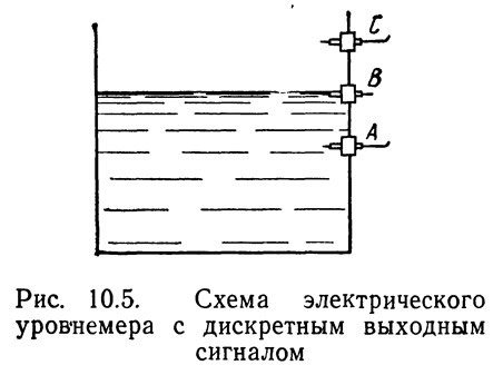 Рис. 10.5. Схема электрического уровнемера с дискретным выходным сигналом