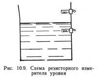 Рис. 10.9. Схема резисторного измерителя уровня