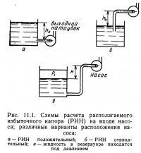 Рис. 11.1. Схемы расчета располагаемого избыточного напора (РИН)