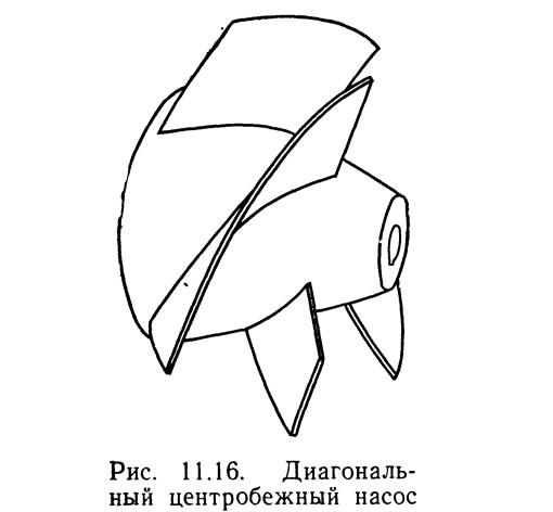 Рис. 11.16. Диагональный центробежный насос