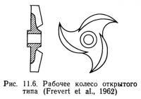 Рис. 11.6. Рабочее колесо открытого типа