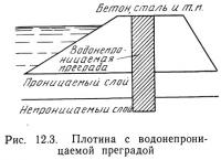 Рис. 12.3. Плотина с водонепроницаемой преградой