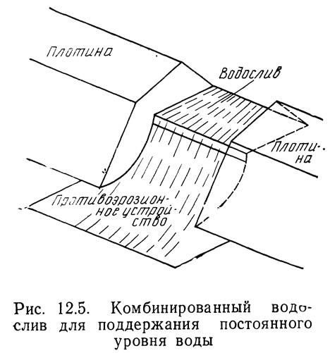 Рис. 12.5. Комбинированный водослив для поддержания постоянного уровня воды