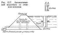 Рис. 12.7. Автоматический водосброс со стояком-монахом