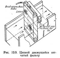Рис. 13.10. Прямоточный сетчатый фильтр вибрационного типа
