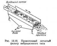 Рис. 13.11. Безнапорный песчаный фильтр