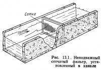 Рис. 13.2. Прямоточный вращающийся сетчатый фильтр