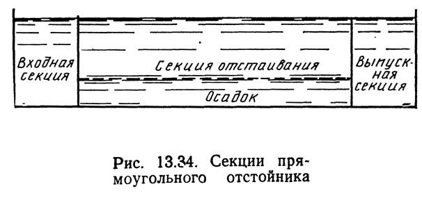 Рис. 13.34. Секции прямоугольного отстойника