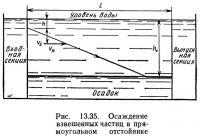 Рис. 13.35. Осаждение взвешенных частиц в прямоугольном отстойнике
