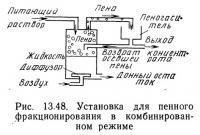 Рис. 13.48. Установка для пенного фракционирования в комбинированном режиме