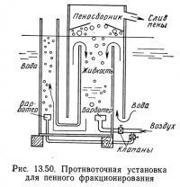 Рис. 13.50. Противоточная установка для пенного фракционирования