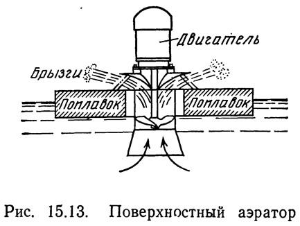 Рис. 15.13. Поверхностный аэратор