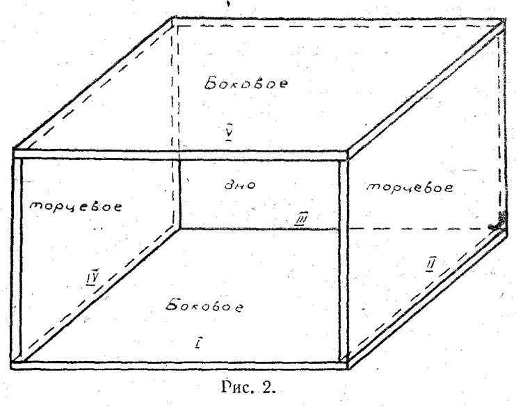 Рис. 2. Последовательность склейки