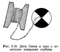 Рис. 2.16. Диск Секки и трос с отметками измерения глубины