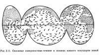 Рис. 3.11. Основные поверхностные течения в океанах южного полушария зимой