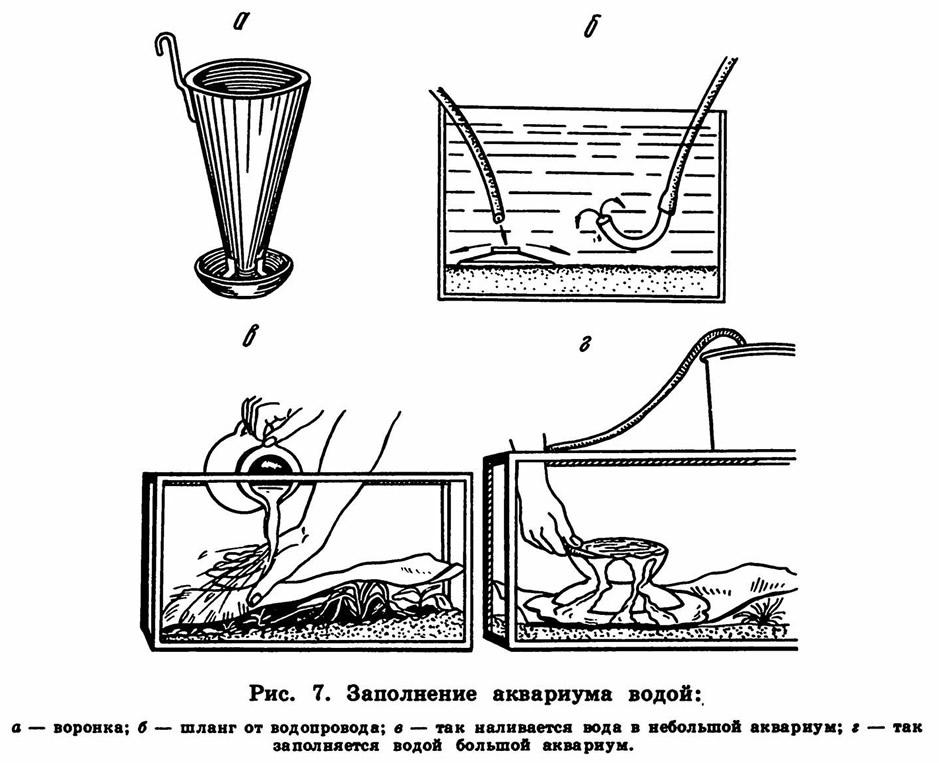 Рис. 7. Заполнение аквариума водой