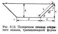 Рис. 9.13. Поперечное сечение открытого канала трапециевидной формы
