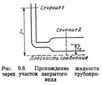 Рис. 9.8. Прохождение жидкости через участок закрытого трубопровода