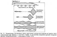 Рис.8.1. Руководящие виды известковых водорослей