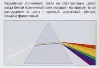 Спектральное разделение солнечного света