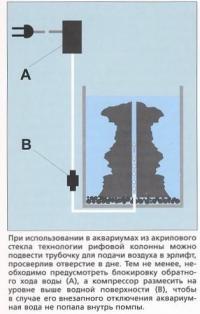 Трубочка для подачи воздуха в эрлифт